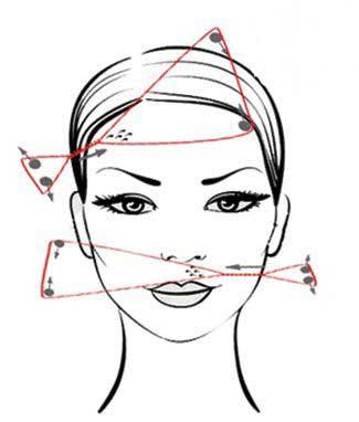 بند انداختن صورت،آموزش بند انداختن،اصلاح صورت،روشهای بند انداختن،سلامت پوست،آرایش و زیبایی